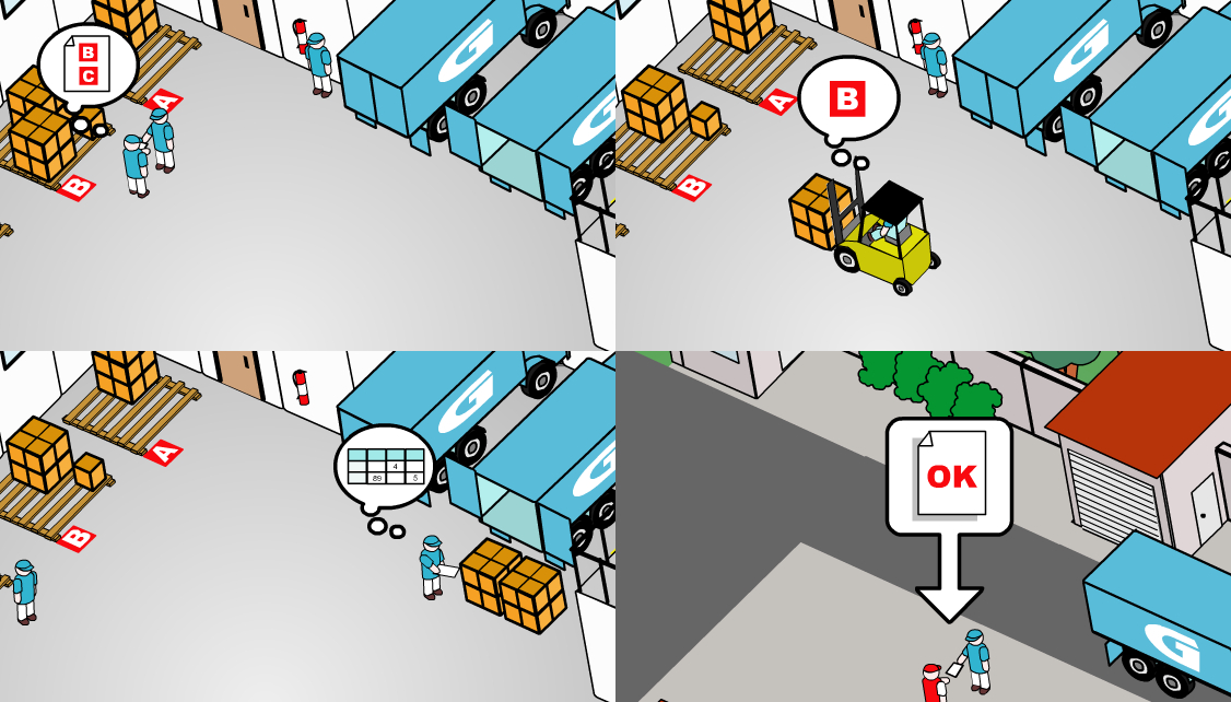 Garoupa Logistics
